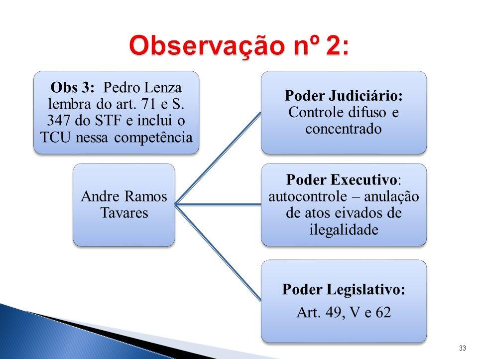 Poder Judiciário: Controle difuso e concentrado