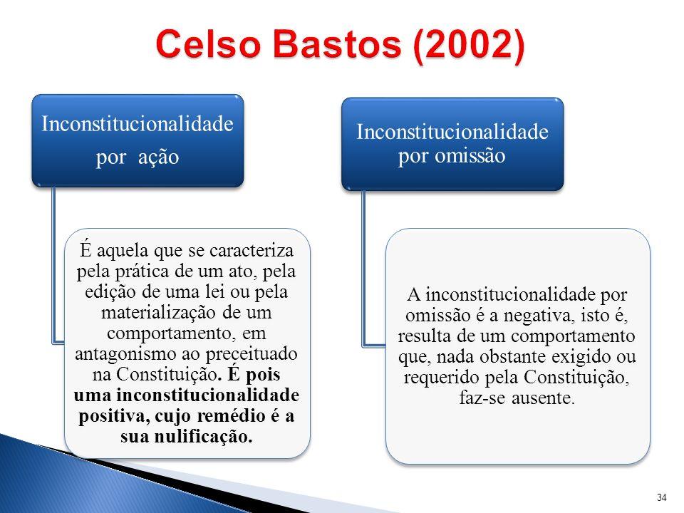 Celso Bastos (2002) Inconstitucionalidade por ação