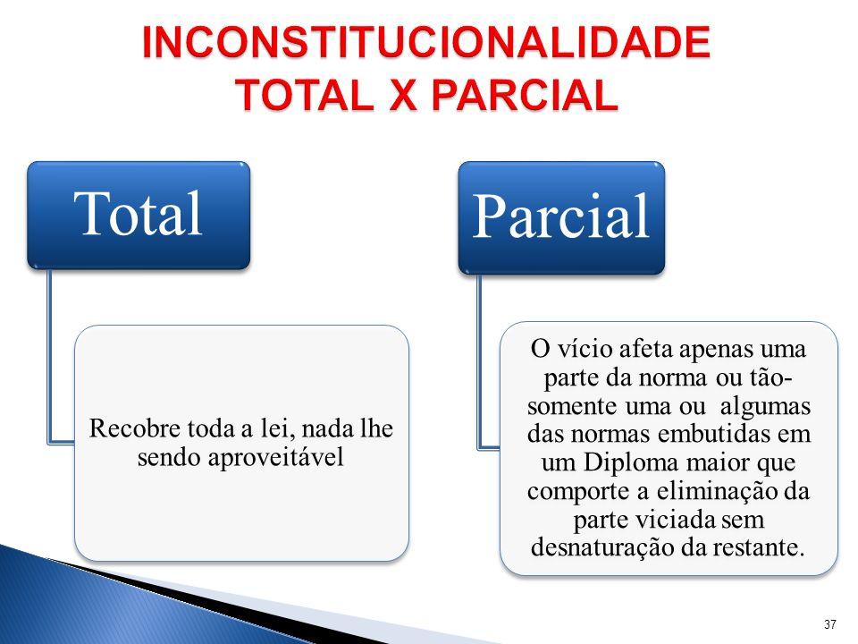 INCONSTITUCIONALIDADE TOTAL X PARCIAL