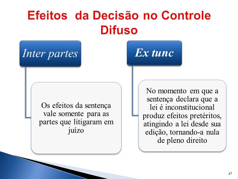 Efeitos da Decisão no Controle Difuso