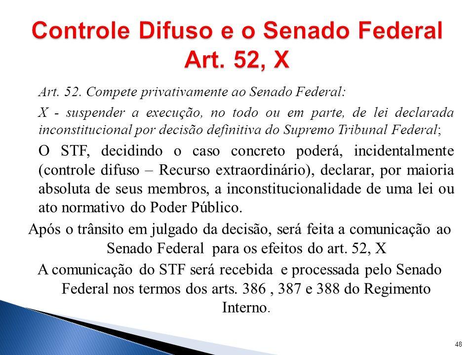Controle Difuso e o Senado Federal Art. 52, X
