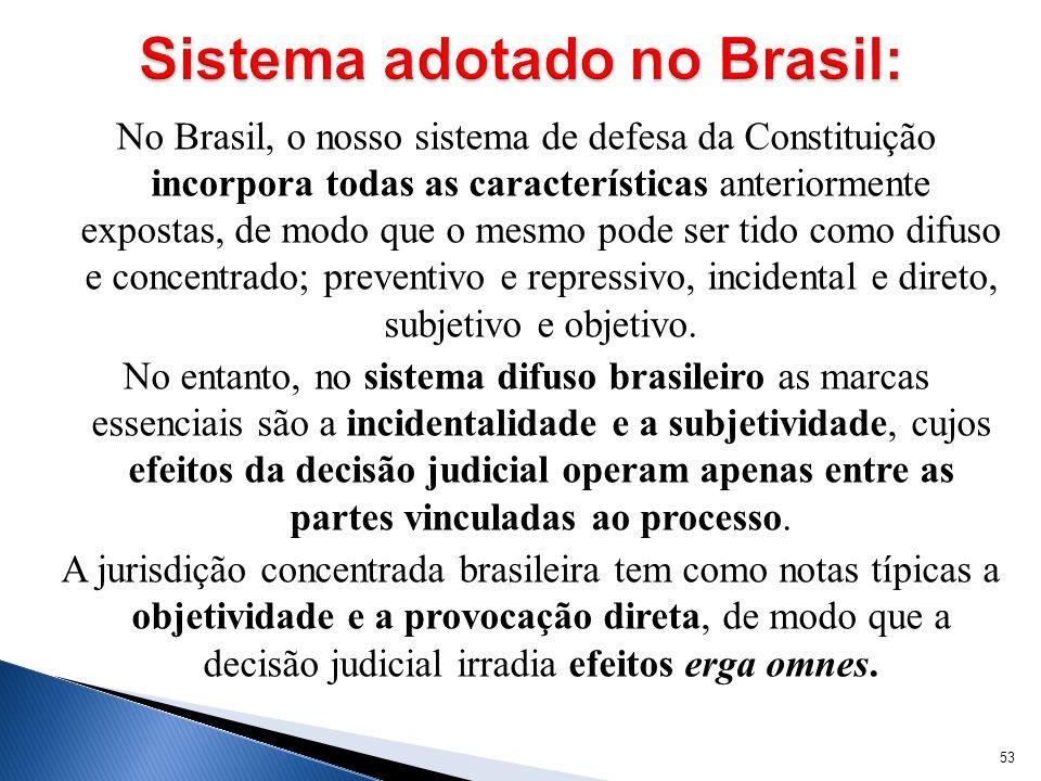 Sistema adotado no Brasil: