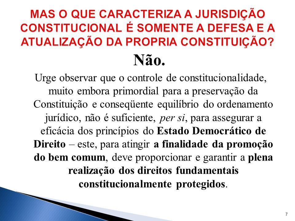 MAS O QUE CARACTERIZA A JURISDIÇÃO CONSTITUCIONAL É SOMENTE A DEFESA E A ATUALIZAÇÃO DA PROPRIA CONSTITUIÇÃO