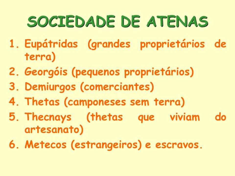SOCIEDADE DE ATENAS Eupátridas (grandes proprietários de terra)