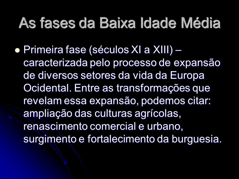 As fases da Baixa Idade Média