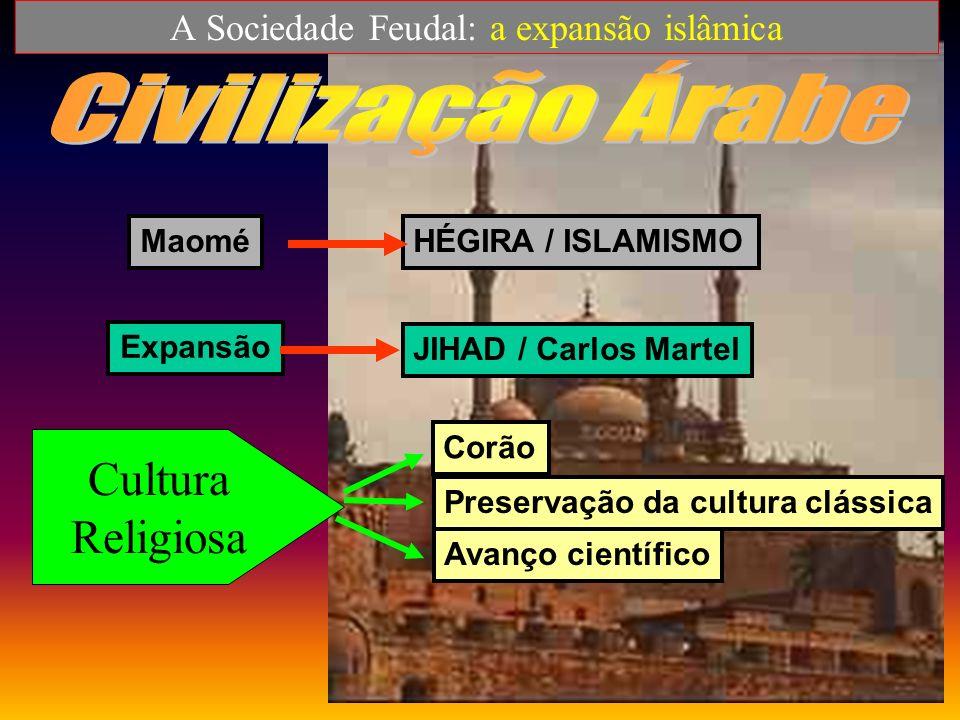 A Sociedade Feudal: a expansão islâmica