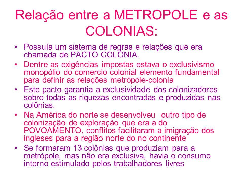 Relação entre a METROPOLE e as COLONIAS: