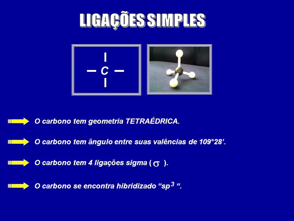 LIGAÇÕES SIMPLES C s O carbono tem geometria TETRAÉDRICA.