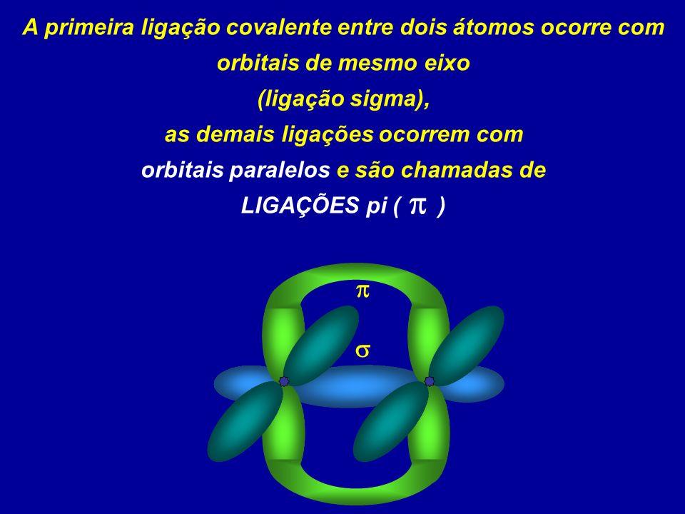 as demais ligações ocorrem com orbitais paralelos e são chamadas de