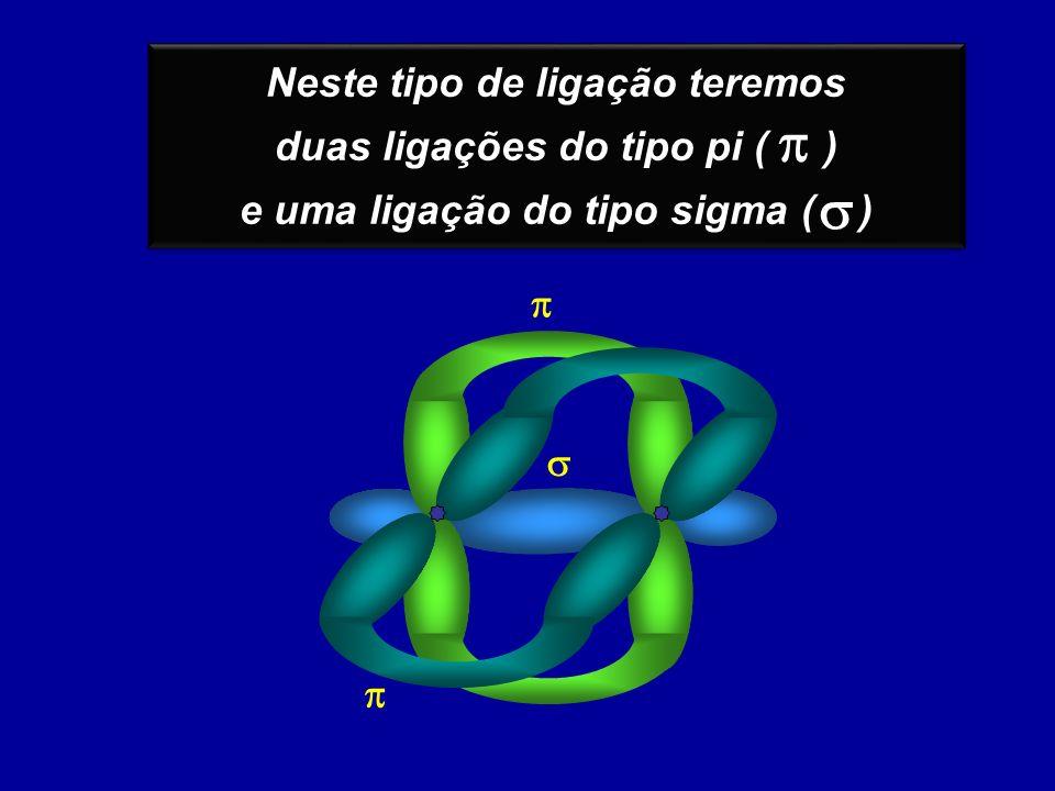 p s Neste tipo de ligação teremos duas ligações do tipo pi ( )