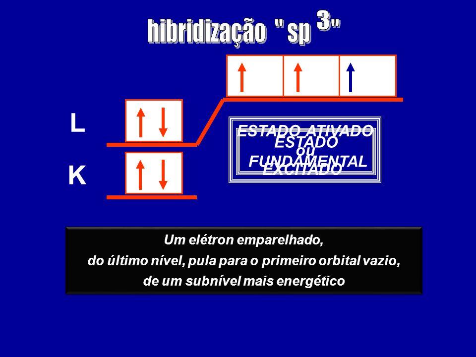 L K 3 hibridização sp ESTADO ATIVADO ou ESTADO EXCITADO