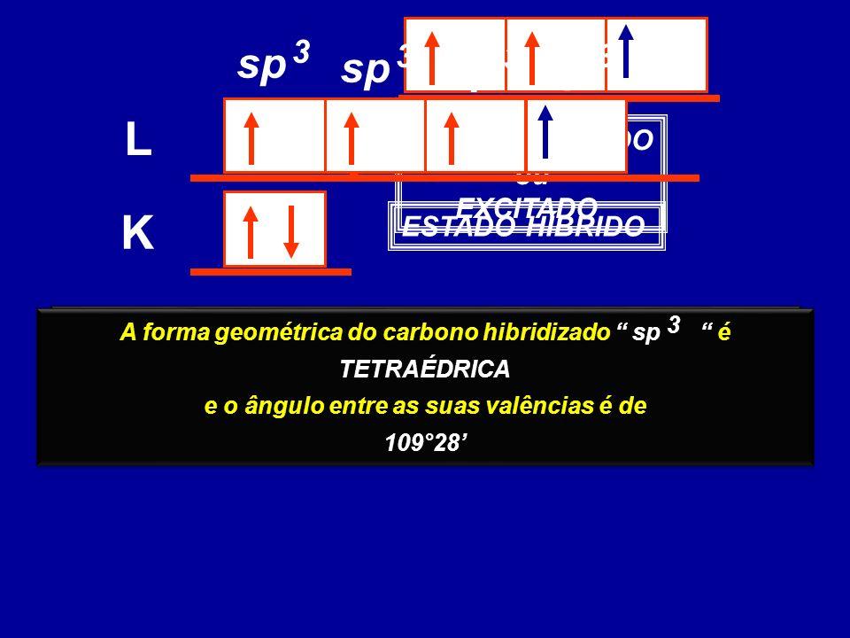 L K sp sp sp sp 3 3 3 3 ESTADO ATIVADO ou EXCITADO ESTADO HÍBRIDO