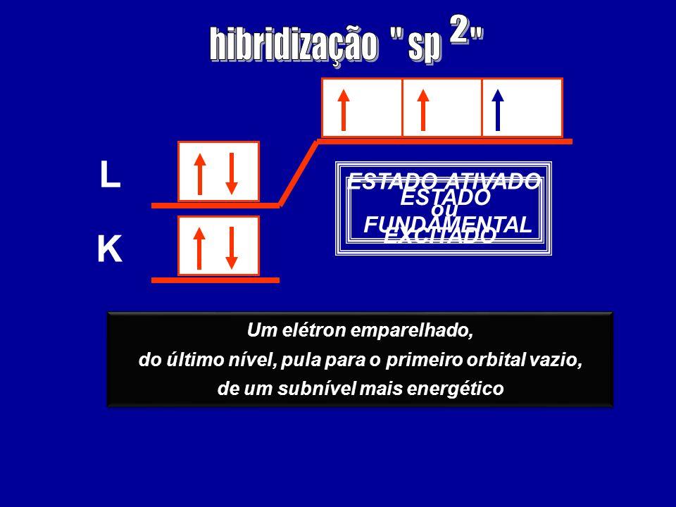 L K 2 hibridização sp ESTADO ATIVADO ou ESTADO EXCITADO