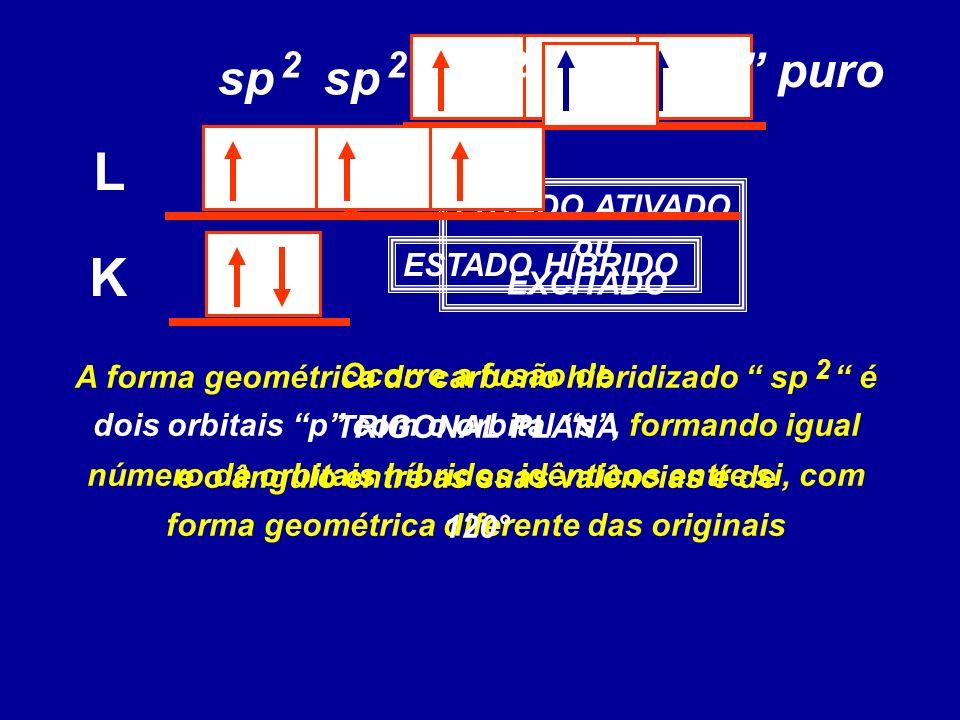 L K sp sp sp p puro 2 2 2 ESTADO ATIVADO ou EXCITADO ESTADO HÍBRIDO