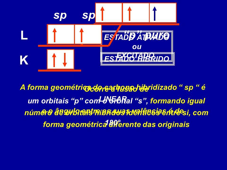 L K sp sp p puro ESTADO ATIVADO ou EXCITADO ESTADO HÍBRIDO