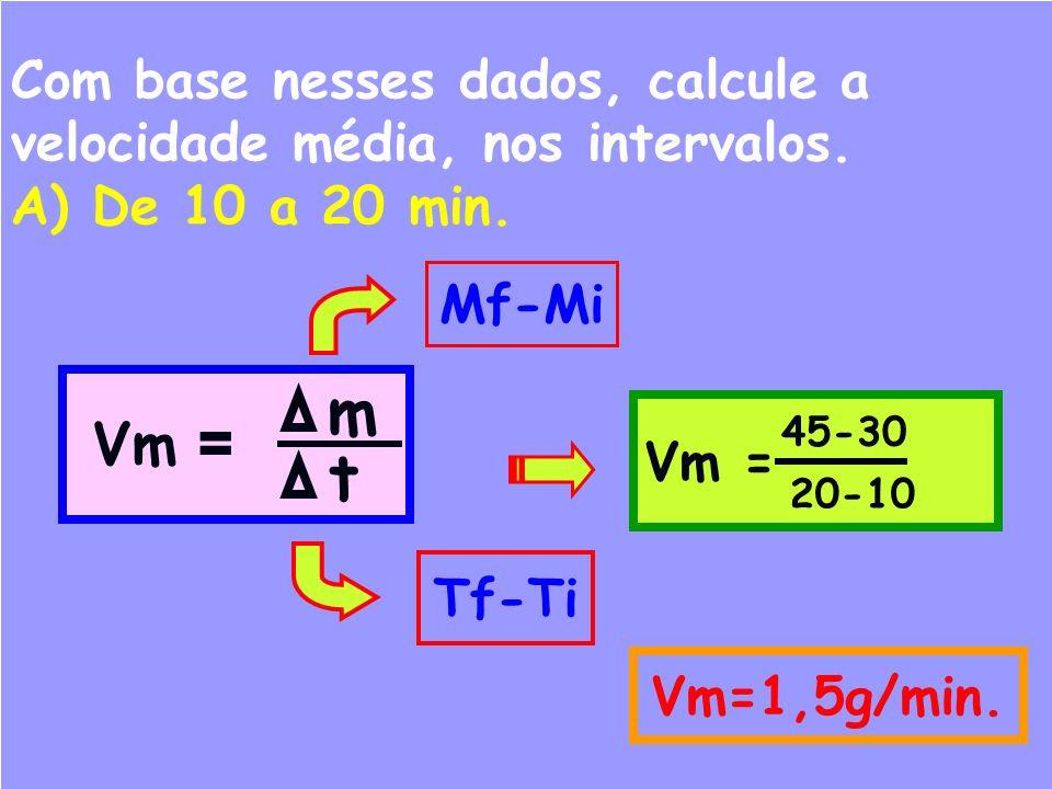 m t Vm = Com base nesses dados, calcule a