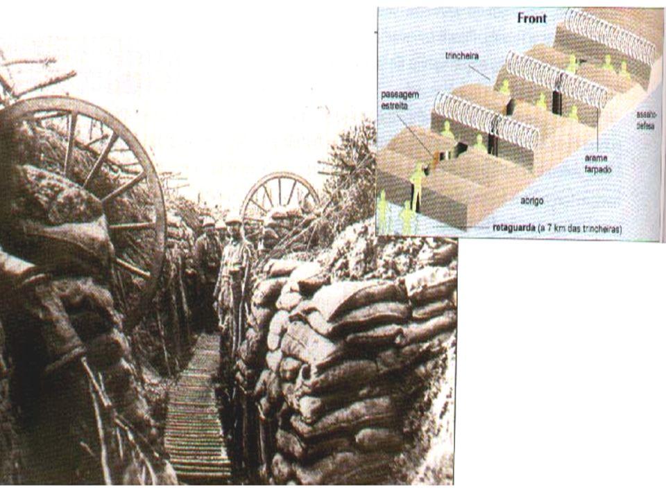 3.2. A guerra de posição (trincheiras) 3.3. 1917: Dois fatos marcantes
