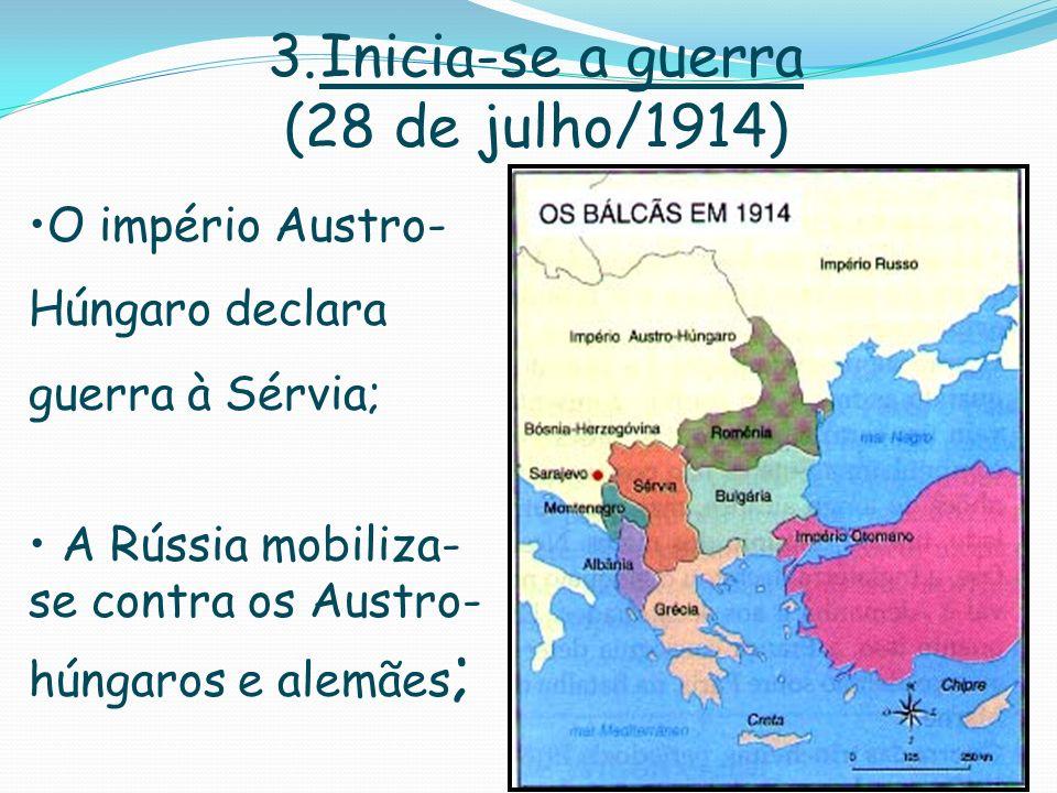 Inicia-se a guerra (28 de julho/1914)