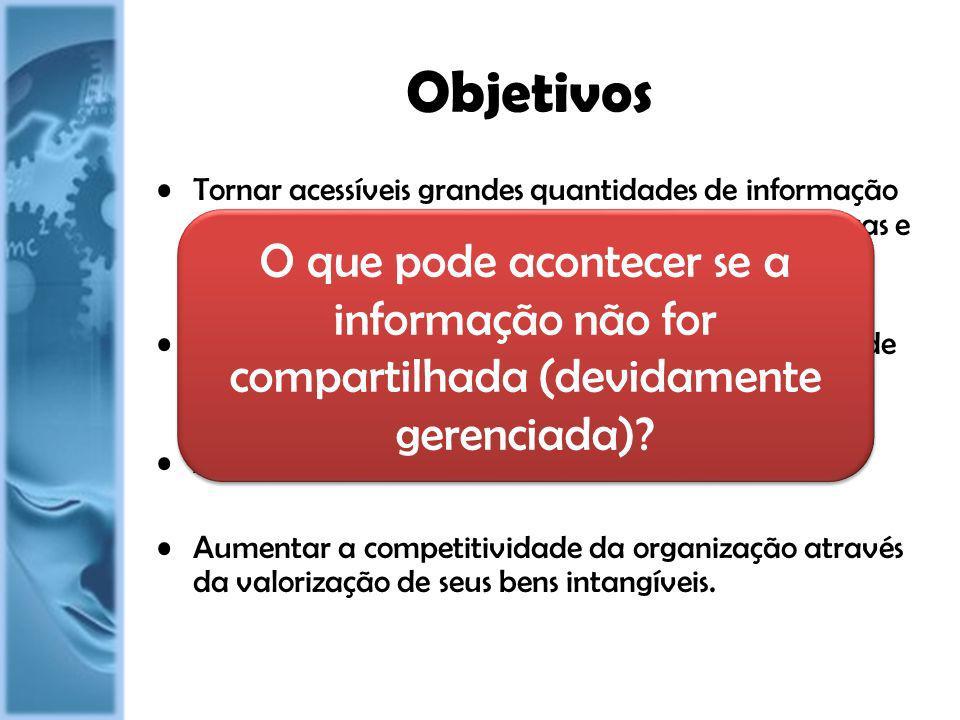 Objetivos • Tornar acessíveis grandes quantidades de informação organizacional, compartilhando as melhores práticas e tecnologias;