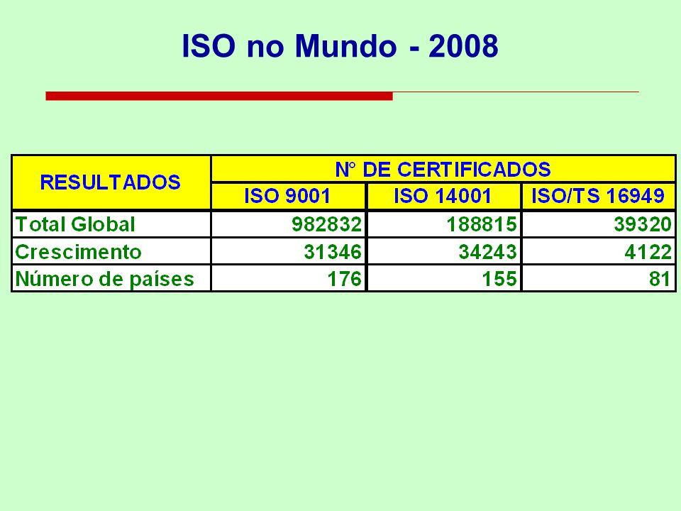 ISO no Mundo - 2008