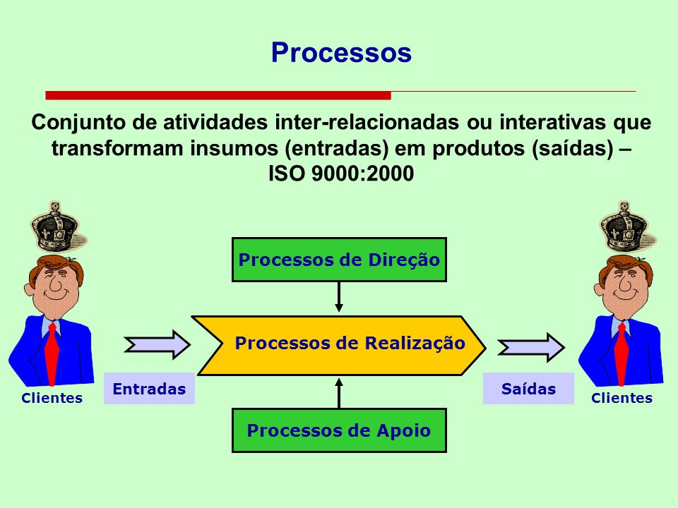 Processos de Realização