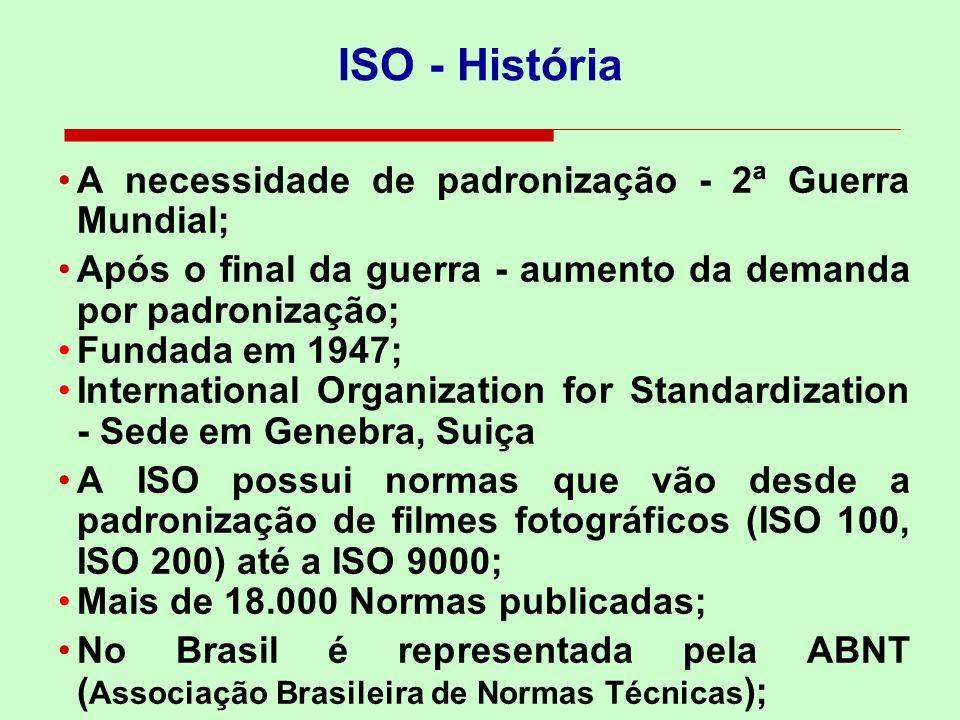 ISO - História A necessidade de padronização - 2ª Guerra Mundial;