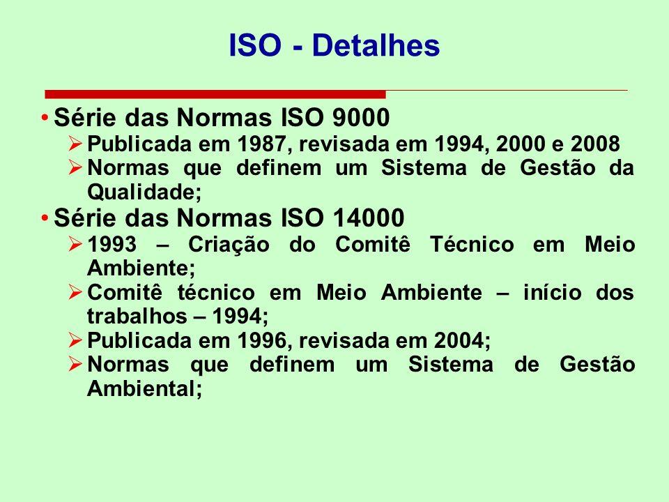 ISO - Detalhes Série das Normas ISO 9000 Série das Normas ISO 14000