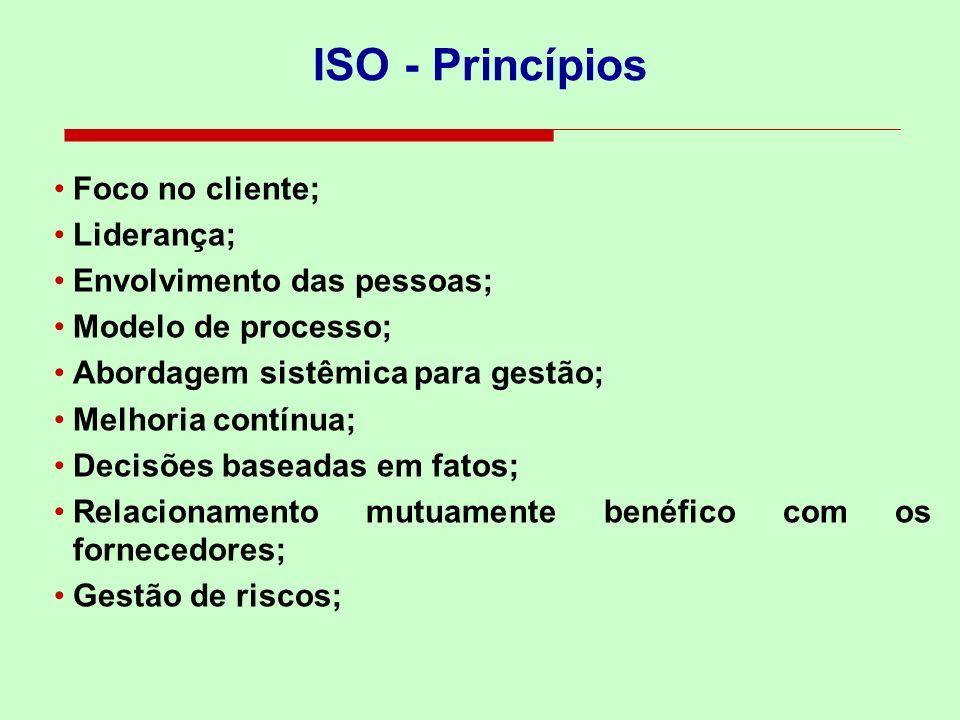 ISO - Princípios Foco no cliente; Liderança; Envolvimento das pessoas;