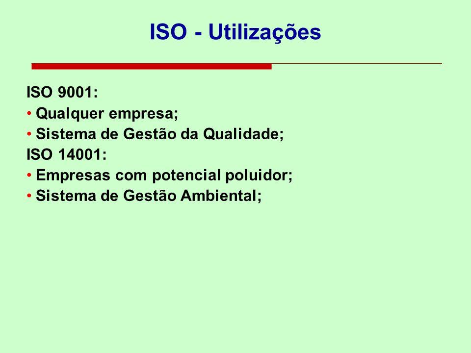 ISO - Utilizações ISO 9001: Qualquer empresa;