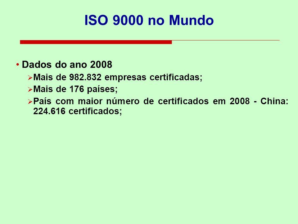 ISO 9000 no Mundo Dados do ano 2008