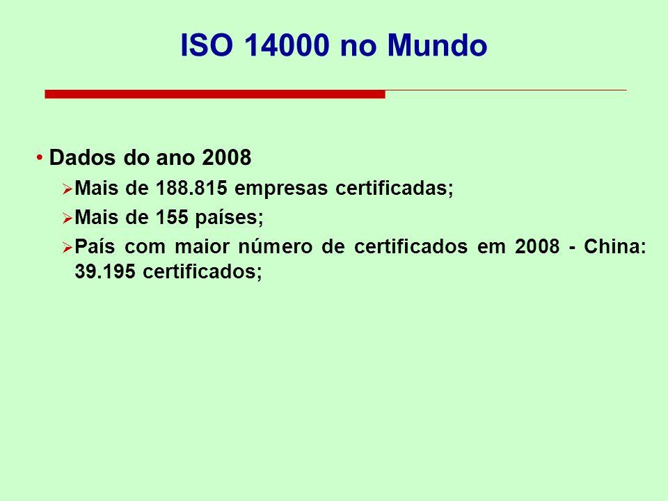 ISO 14000 no Mundo Dados do ano 2008