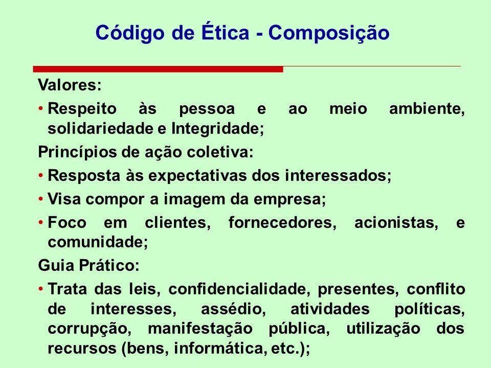 Código de Ética - Composição
