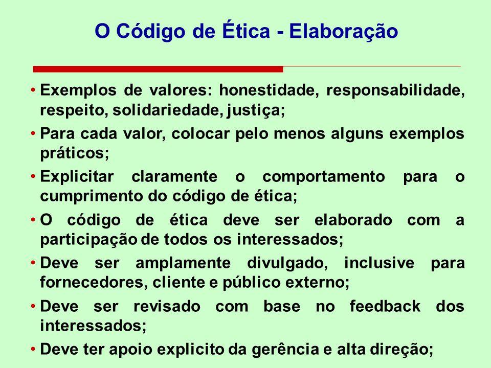 O Código de Ética - Elaboração