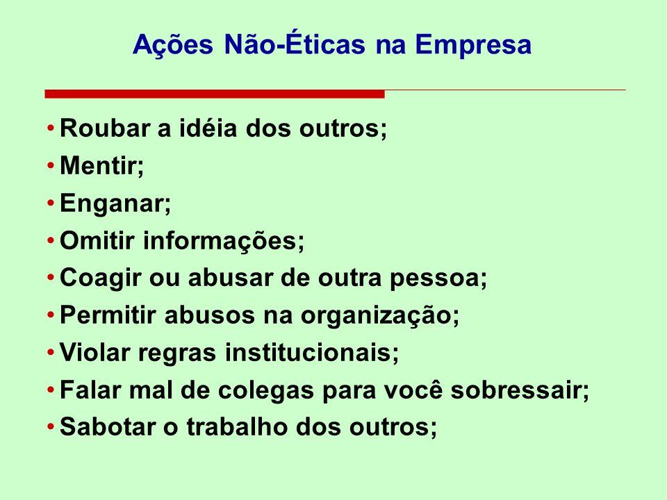 Ações Não-Éticas na Empresa