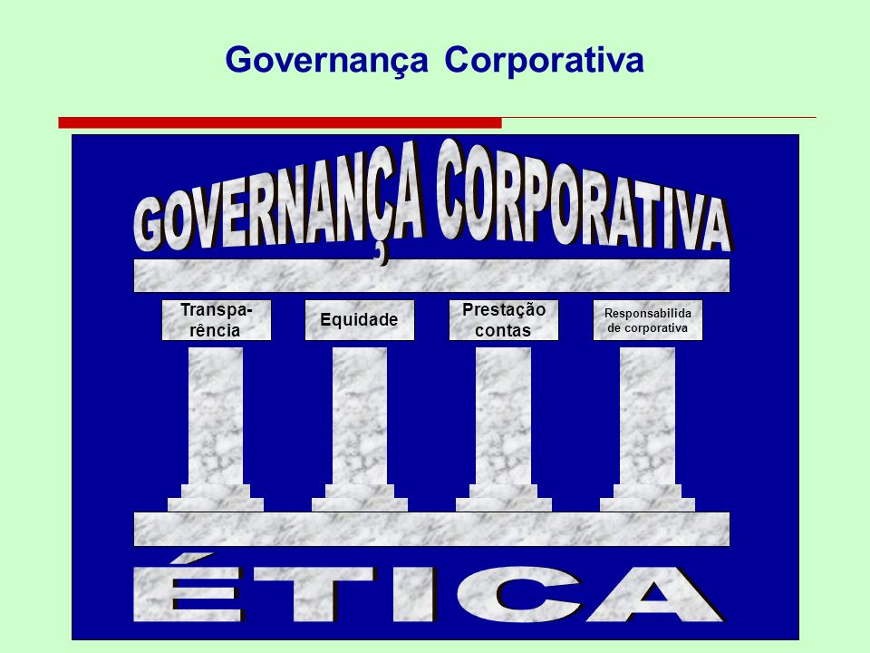 GOVERNANÇA CORPORATIVA ÉTICA