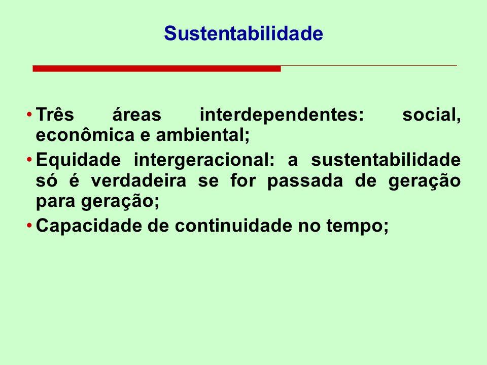 Sustentabilidade Três áreas interdependentes: social, econômica e ambiental;