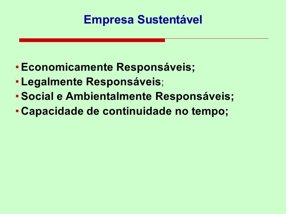 Empresa Sustentável Economicamente Responsáveis;