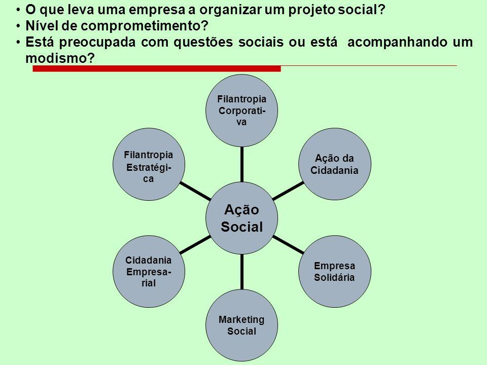 O que leva uma empresa a organizar um projeto social