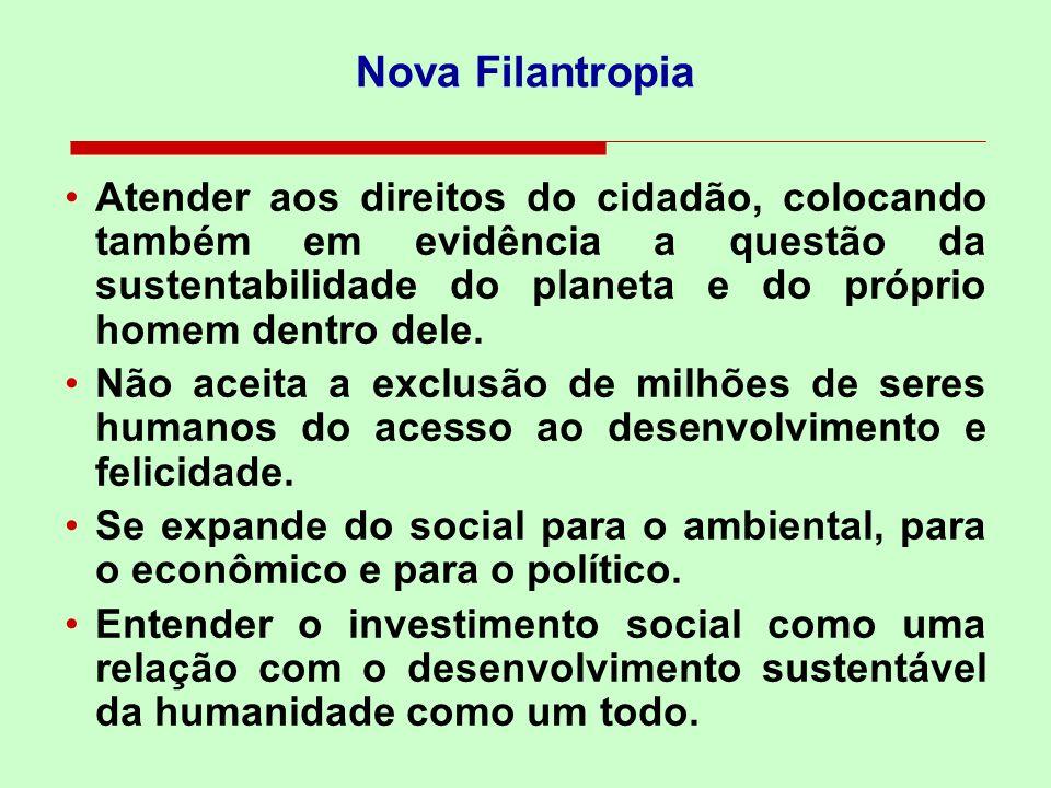 Nova Filantropia