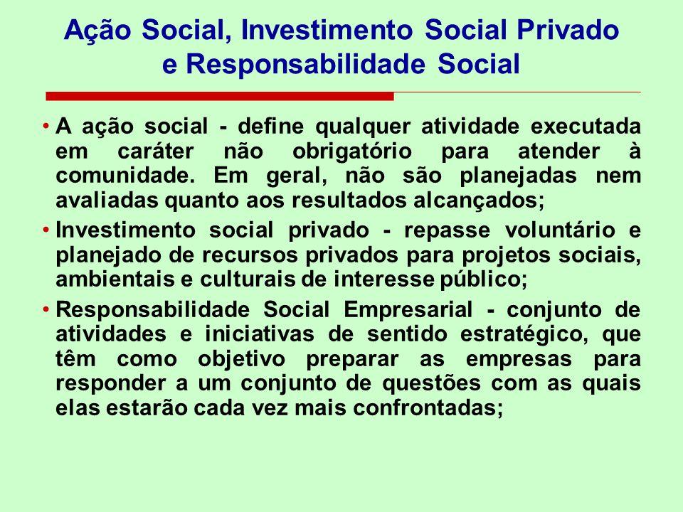 Ação Social, Investimento Social Privado e Responsabilidade Social