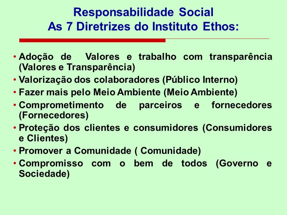 Responsabilidade Social As 7 Diretrizes do Instituto Ethos: