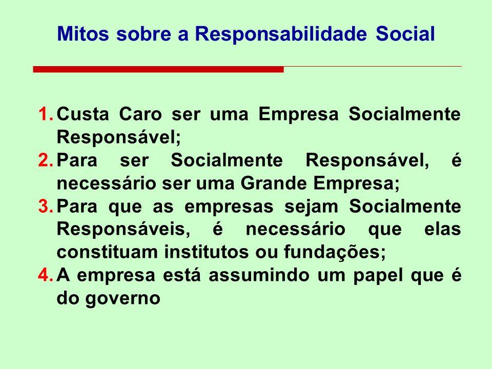 Mitos sobre a Responsabilidade Social