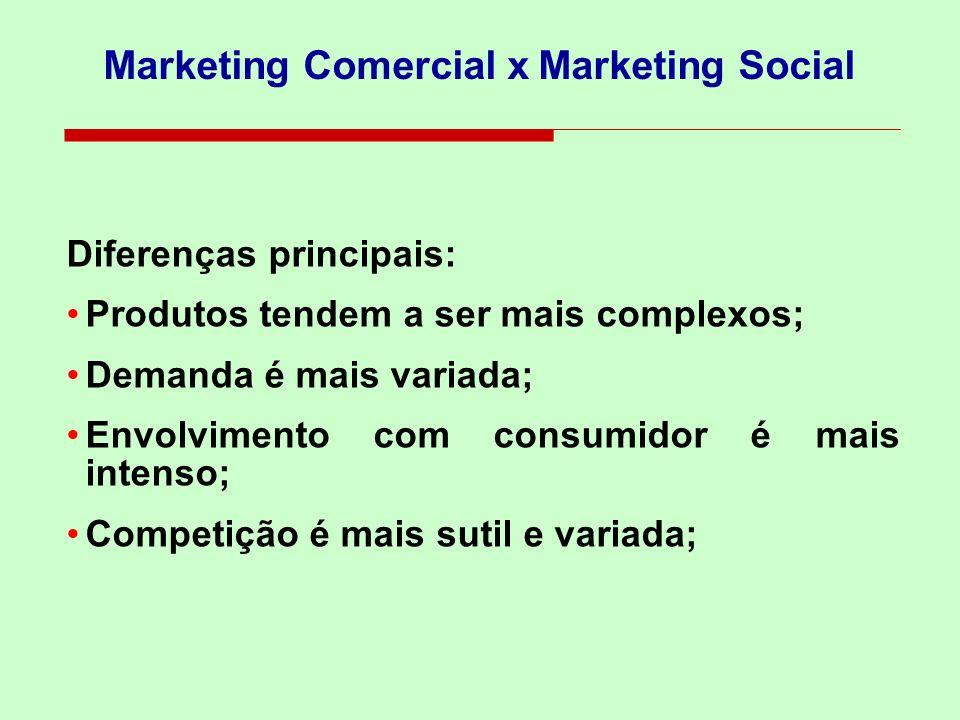 Marketing Comercial x Marketing Social