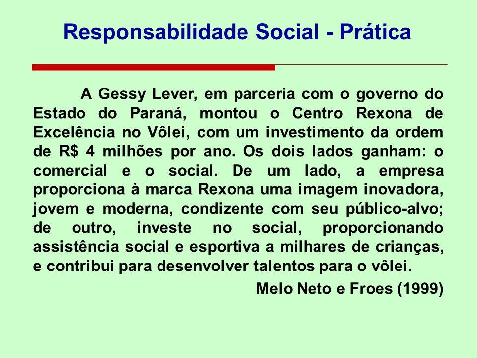Responsabilidade Social - Prática