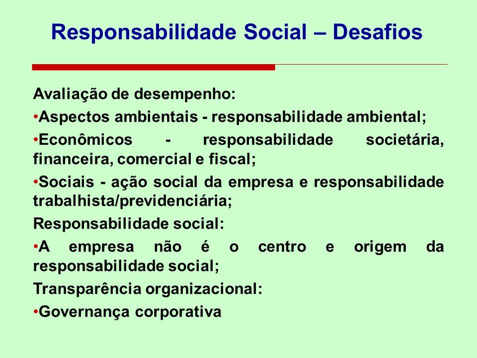 Responsabilidade Social – Desafios