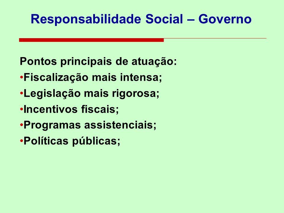 Responsabilidade Social – Governo
