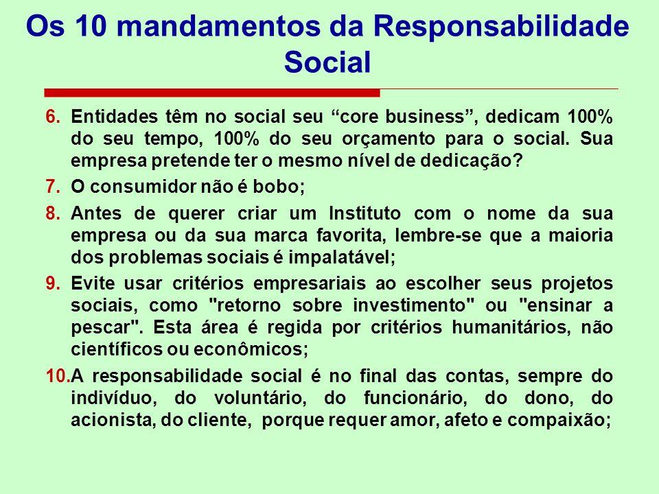 Os 10 mandamentos da Responsabilidade Social