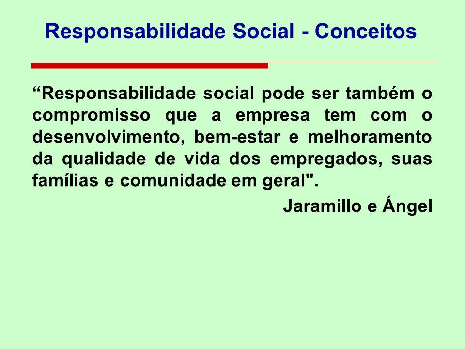 Responsabilidade Social - Conceitos
