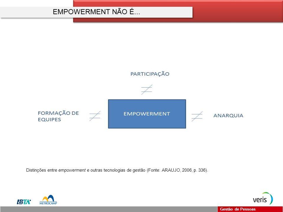 EMPOWERMENT NÃO É... Distinções entre empowerment e outras tecnologias de gestão (Fonte: ARAUJO, 2006, p. 336).