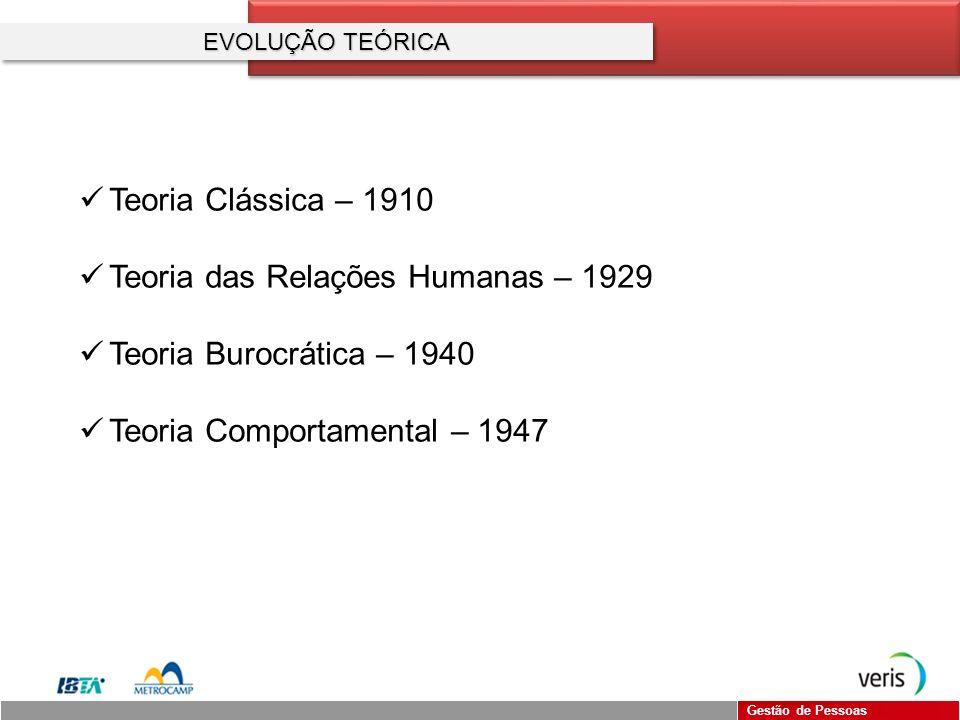 Teoria das Relações Humanas – 1929 Teoria Burocrática – 1940